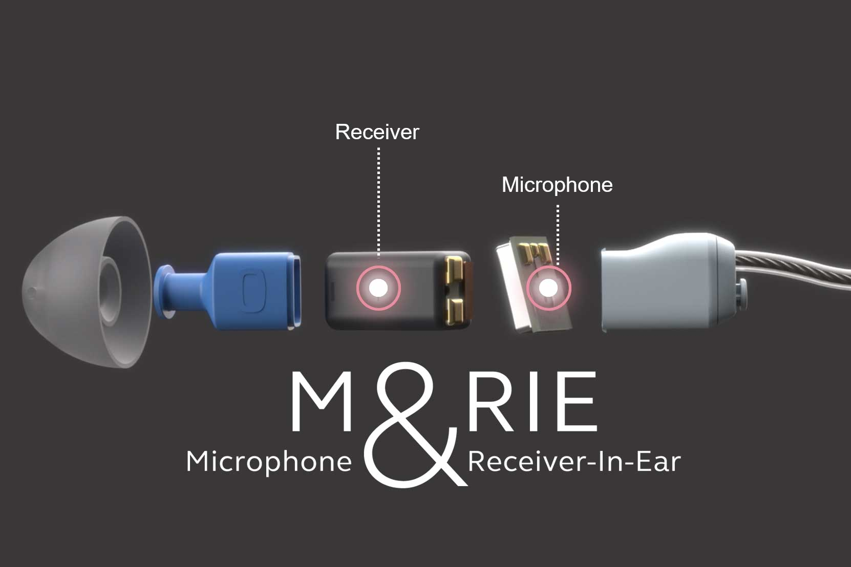 ReSound One Microphone and Receiver in Ear system